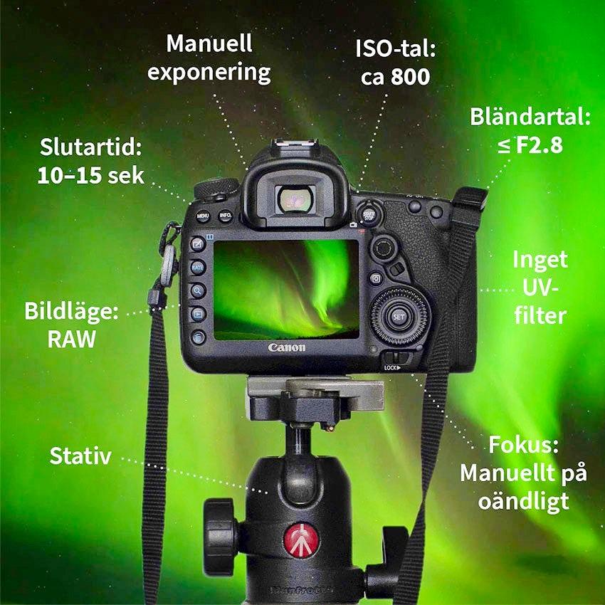 camera settings for photograpåhing the northern lights or aurora borealis